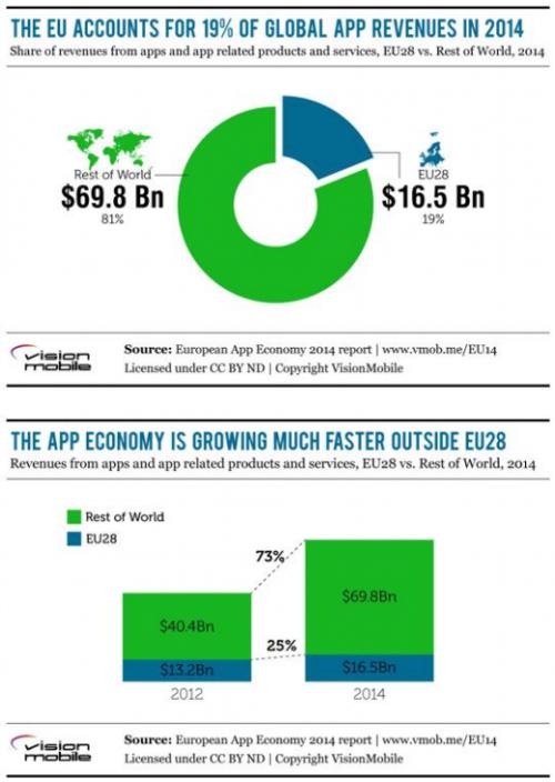 eu.app.economy.2014