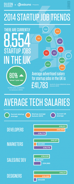 smr.adzuna.infographic